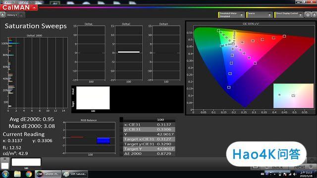 LG HU70LA -HU85LA 更新优化了BT709的色彩准确度2.jpg