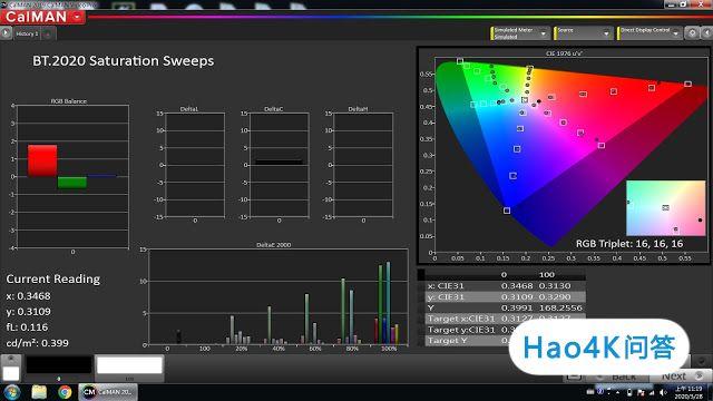 LG HU70LA -HU85LA 更新优化了BT709的色彩准确度7.jpg